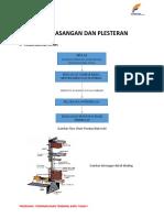 Metode 4 Plesteran.docx
