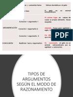 Tipos de Argumento