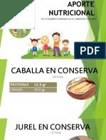 APORTE NUTRICIONAL COMEDORES POPULARES.pptx