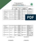 1.1.3.3 bukti tindak lanjut perbaikan mekanisme kerja atau penggunaan tehnologi.docx