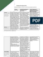 t12 - professional development plan