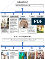 LINEAS DE TIEMPO ARTES.docx