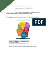 Estrategias Didácticas Para Desarrollar Las Inteligencias Múltiples en Educación Superior