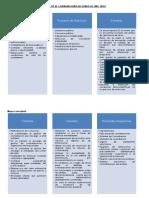 Contrataciones del estado.docx
