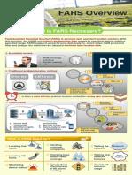 U2000 FARS Overview 01