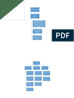 mapas conceptuales Unitarias.docx