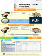 U2000 Poster_Managing U2000 Licenses_01.pdf