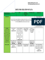 BLGF Local Treasury Operations Manual LTOM