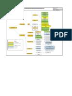 Áreas de desempeño de Ing. Civil.pdf