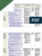 Ecoconditionalitate _ SMR - draft.doc
