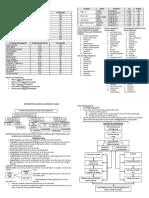 PHARMACEUTICAL MARKETTING.pdf