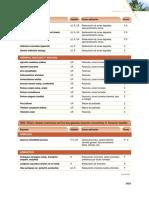 14_MODELOS_DE_GESTION_DE_LA_VEGETACION-09.PDF
