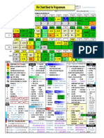 vim_cheat_sheet_for_programmers_print.pdf