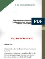 5. COMUNICACION HUMANA AXIOMAS PALO ALTO(4).ppt