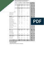 Tabela 1 - 2009 - revisada.pdf