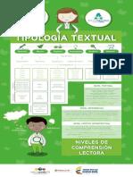 Tipologia Textual - Diagrama