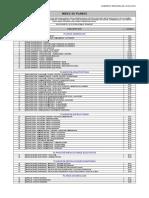 Lista de Planos Chinchay