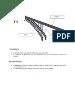 differents types des ponts.docx