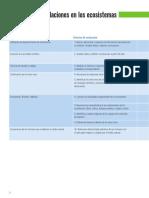 4 relacion de los ecosistema cuaderno 18 pg.pdf