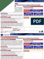 Proyectos Finanzas (Bienes Públicos)