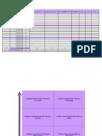 RS Stakeholder Analysis