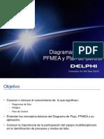 DF-FPMEA-Contro Plan - Entrenamiento Express