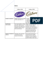 Cadbury Group 1