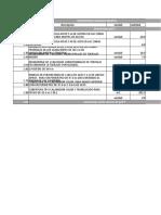 Informe de Avance de Documentación Para Homologación