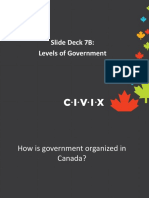 slide-deck-7b-levels-of-government  1