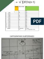 CARTOGRAFIADO SUBTERRANEO