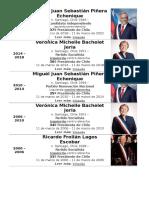 presidentes.docx