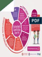 Infografia de razonamiento cuantitativo Saber Pro.pdf