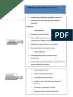 ASPIRAREA MEDICAMENTULUI DIN FIOLA.docx