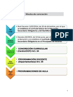 CONCRECION CURRICULAR.pdf