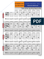 cello-chart.pdf
