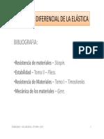 Ecuación Diferencial de La Elástica - 2019