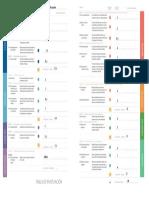 TABLA DOT .pdf