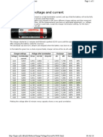 Battery Charge Voltage and Current