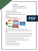 SISTEMA EDUCATIVO PLURINACIONAL.docx