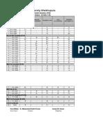 M.Com,MBA, 4,5,& 6th Semester (Batch - 02-02A1-1A) - REVISED -SKP.pdf