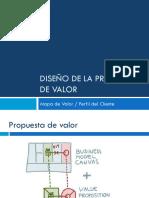 Diseño de la Propuesta de Valor