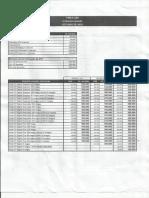 Escáner 2324jncv
