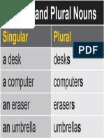 MEOL2GC-2.2.1.pdf
