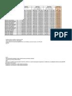 cjenovnik_bam.pdf