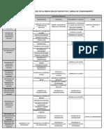 A1-Esquema Procesos A4 - SP.pdf