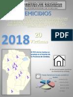 En 2018, se registraron 20 víctimas de femicidio en toda la provincia