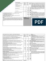 Parochial Fees Table 2019