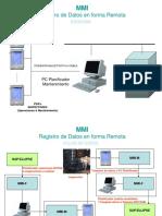 Mobile Maintenance Interface Rev.1.0.pdf