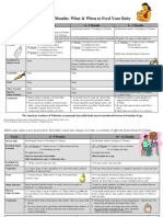 Pediatric - The First 12 Months Schedule