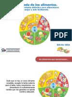 RuedadelosAlimentos_InstruccionesUso.pdf